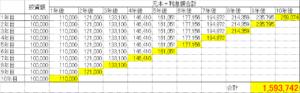 10万円_10年複利
