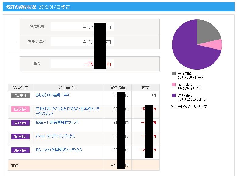 201812評価額